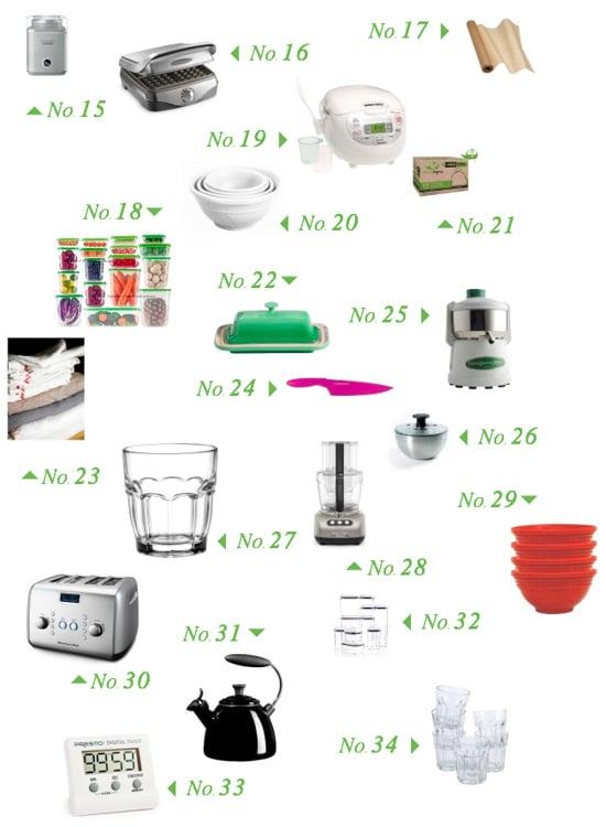 Kitchen-Essentials